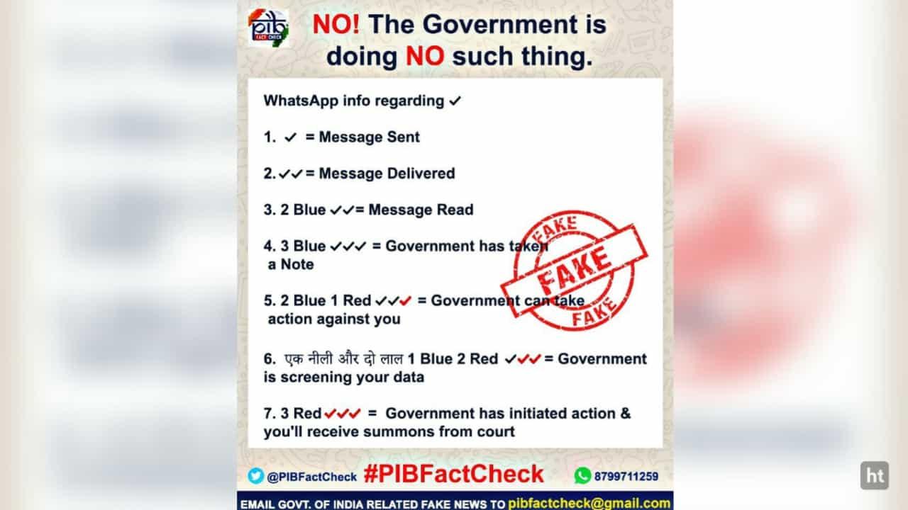 PIBf act check